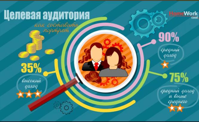 Forex 4you ru личный кабинет юридического лица 1